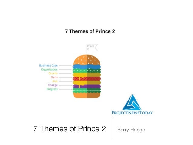 7 Themes of Prince 2 Barry Hodge