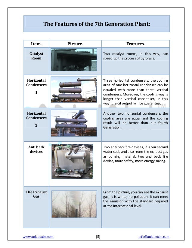 project in anjali oil Project management for mining projects,oil & gas projects , with expertise in business consulting, project consulting, project execution strategies, project audits.