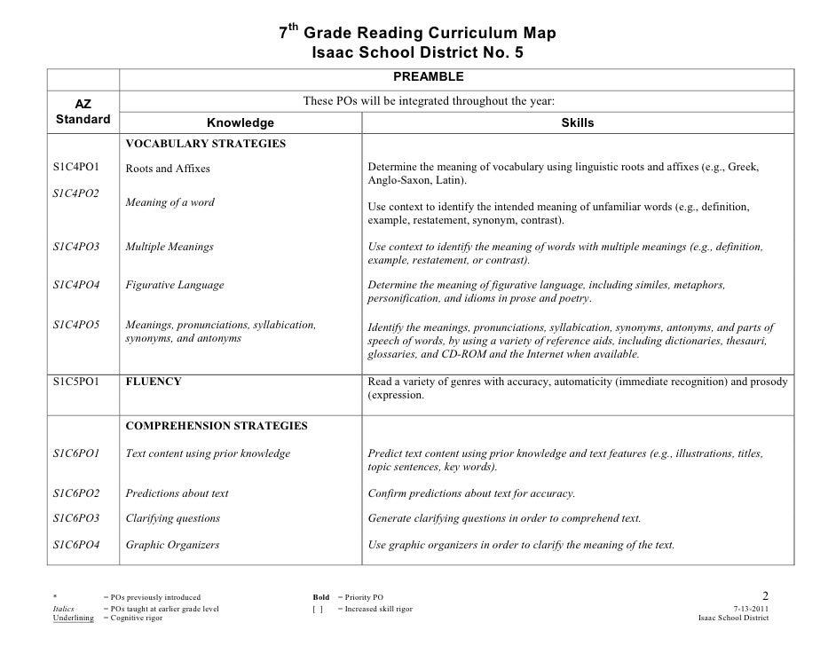 Seventh grade grade 7 reading strategies worksheets