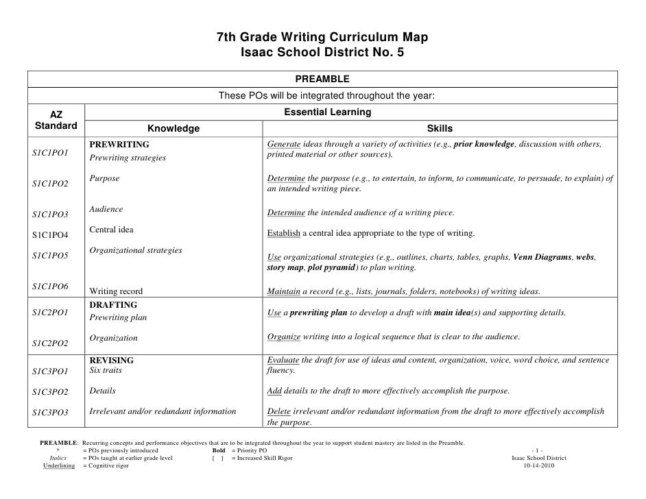 seventh grade writing curriculum map 7th grade writing curriculum map
