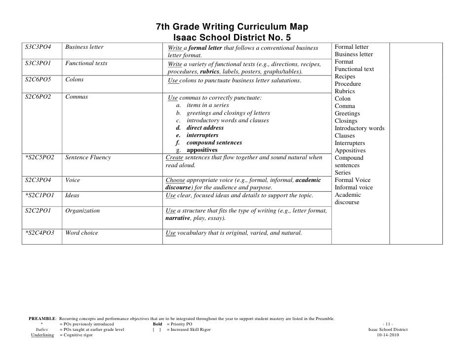 Seventh Grade Writing Curriculum Map
