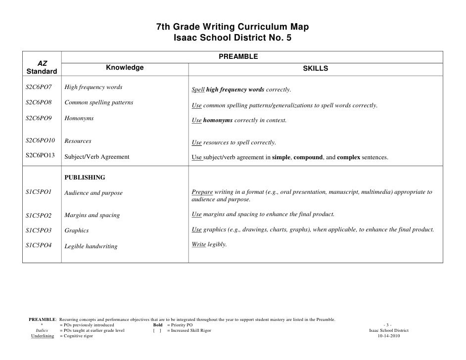 seventh grade writing curriculum map  3 7th grade writing curriculum
