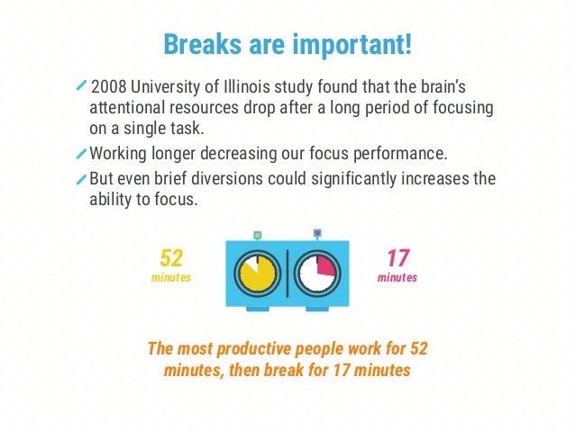 Breaks: Increase productivity Increase creativity Reduce stress Improve collaboration