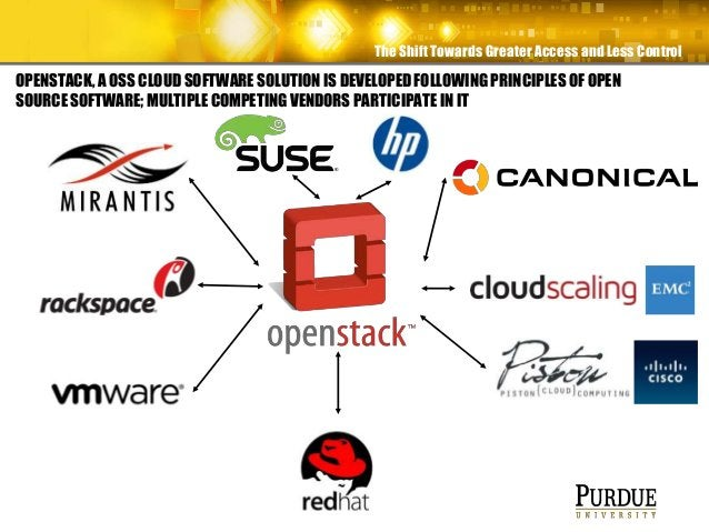 The Shift Towards Greater Access and Less Control OPENSTACK, A OSS CLOUD SOFTWARE SOLUTION IS DEVELOPED FOLLOWING PRINCIPL...