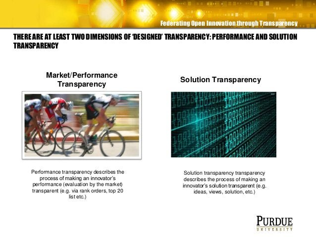 Federating Open Innovation through Transparency THERE ARE AT LEAST TWO DIMENSIONS OF 'DESIGNED' TRANSPARENCY: PERFORMANCE ...