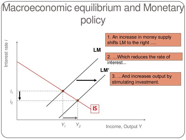 an analysis of the islm and the level of income By ben mcclurethe income statement is basically the first financial statement you will come across in an annual report or quarterly securities and exchange commission.