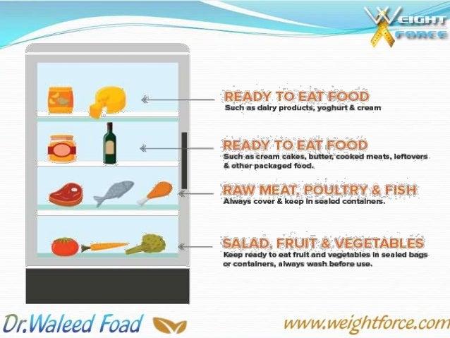 Restaurant Food Storage Temperatures
