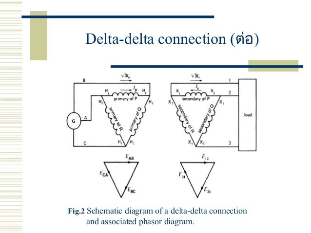 Schematic diagrams of delta connections wire center three phase transformers rh slideshare net schematic diagram of wye delta connection single phase transformer connections ccuart Image collections
