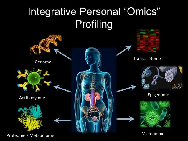 personal genomes for drug discovery 1) personal genomics  as the research on the effect of genetics on drug  response is intensifying, so is the number of start-ups, who are leveraging on the .