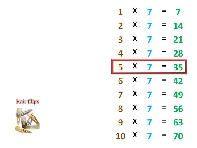 7 Times Table Project Perakul Multiplication for the Hearing Impair – 7 Times Table Worksheet