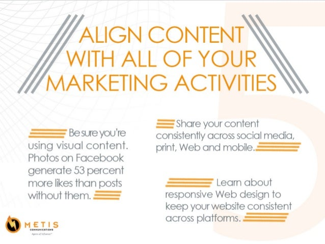7 Tips for Building Your Content Marketing Program