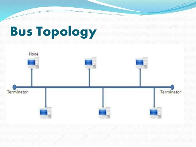 Stupendous 7 Topology Ethernet Wiring Cloud Rectuggs Outletorg