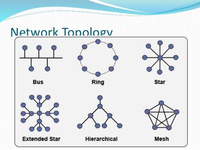 Hierarchical Network Design Pdf