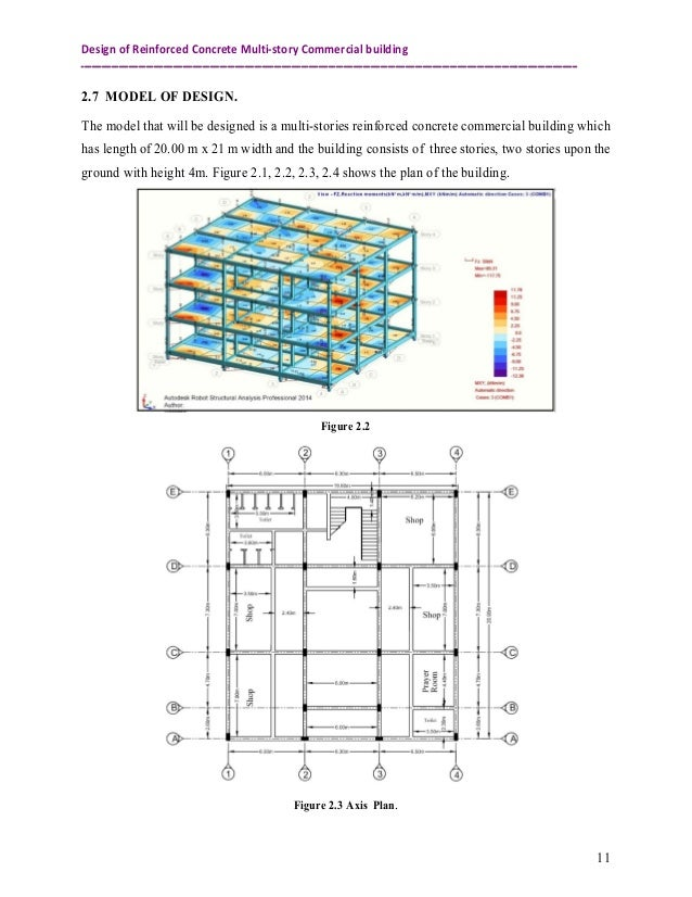 Design and analysis of reinforced concrete multistory