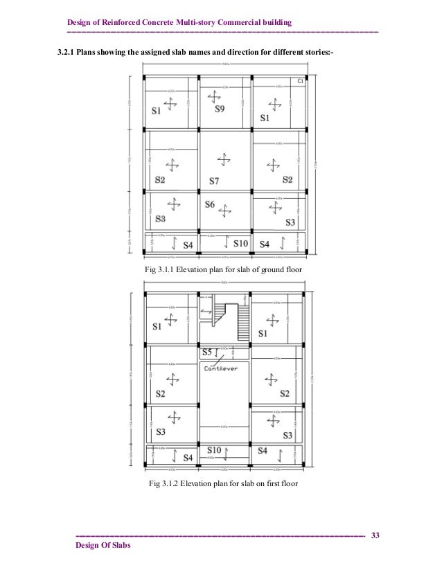 Design and analysis of reinforced concrete multistory commercial buil…