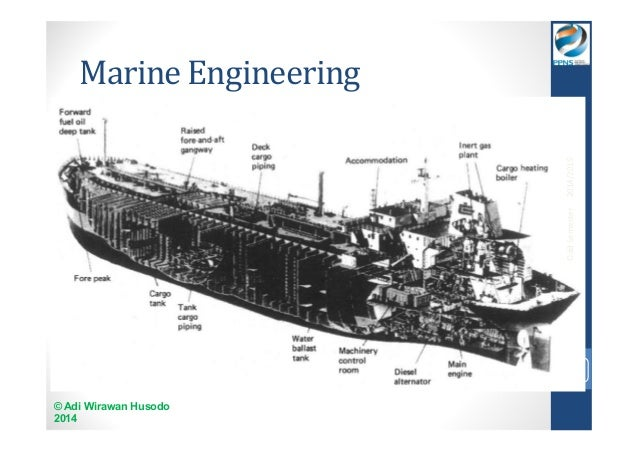 2 Ptk 2014 2015 Engineering Related To Marine Engineering