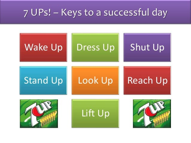 Sermon on Keys to a successful Day    Wake UP!
