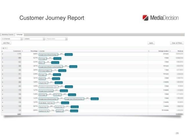 iMetrics 2012. Uta Hermanns. Customer Journey Tracking