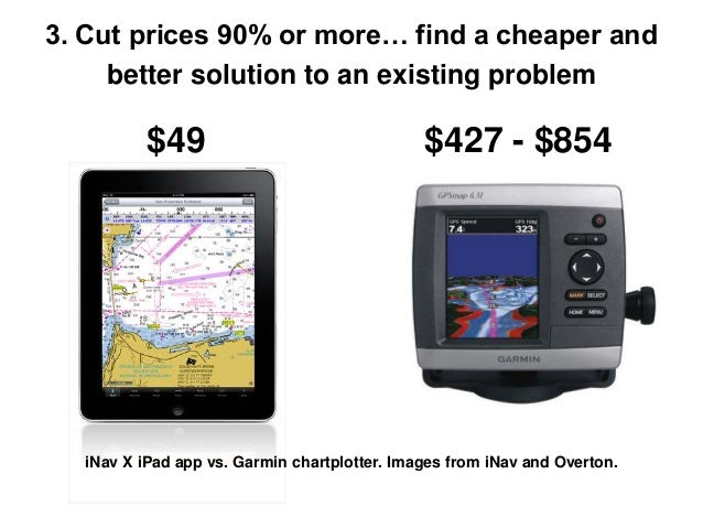 3. Cut prices 90% or more… find a cheaper andbetter solution to an existing problemiNav X iPad app vs. Garmin chartplotter...