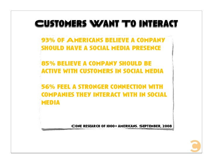 Customers Want To Interact  93% of Americans believe a company  should have a social media presence   85% believe a compan...