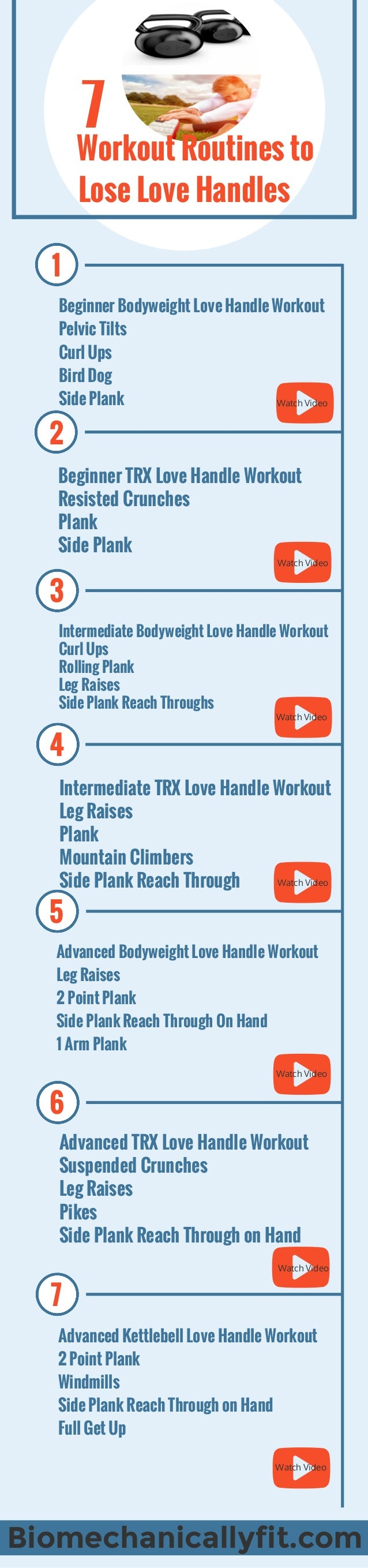 7 workout routines to lose those love handles rh slideshare net TRX Full Body Workout Routines TRX Workouts for Women
