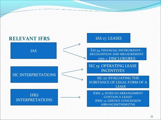 problems with ias 17 To the classification under the ias 17 'risks and rewards' model, divergence may emerge, for example, when the pricing of  leases | a guide to ifrs 16.