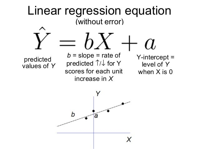 Rew54K6mYUo additionally Slope likewise Linear Equation Word Problems Worksheet Worksheets besides Pres Graphing Linear Equations Section 11 likewise Lsif0. on intercept and slope linear equations