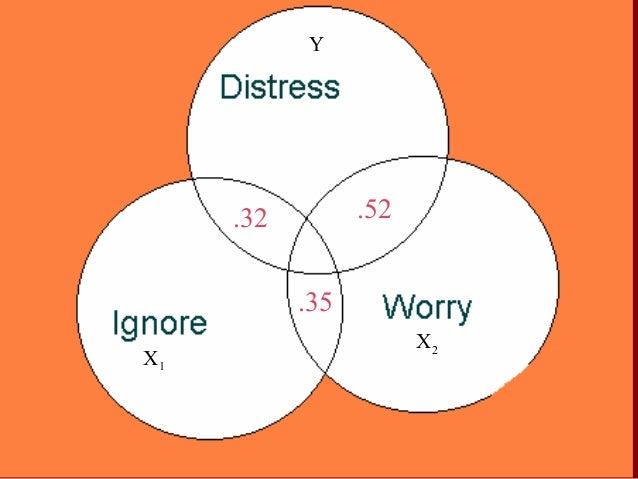 Multiple Correlation Venn Diagram Ukrandiffusion