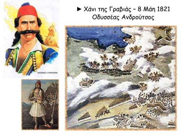 ► Εντοπίστε στο Χάρτη τις τοποθεσίες που δόθηκαν μάχες  στη Ρούμελη στον πρώτο χρόνο της επανάστασης.