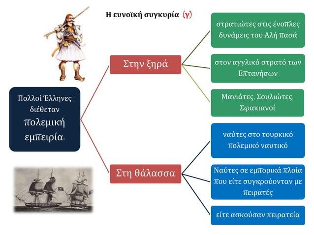 Πολλοί Έλληνες  διέθεταν  πολεμική  εμπειρία:  Στην ξηρά  στρατιώτες στις ένοπλες  δυνάμεις του Αλή πασά  στον αγγλικό στρ...