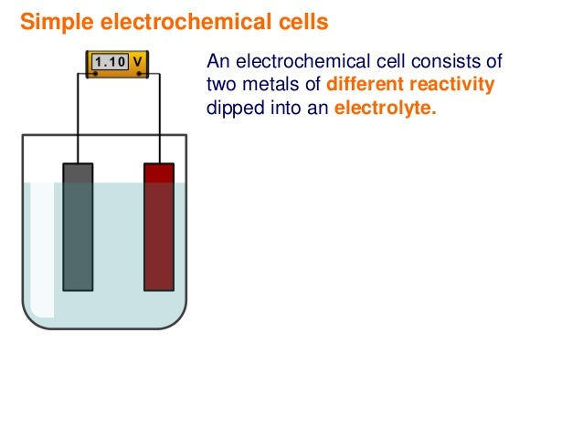 Igcse 1138 simple electrochemical cells 2 ccuart Image collections