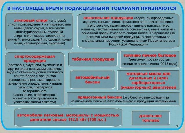 выбрать подакцизные товары бензин сахар табачные изделия