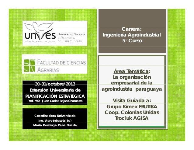 C Carrera: Ingeniería Agroindustrial 5° Curso  30-31/octubre/2013 Extensión Universitaria de PLANIFICACIÓN ESTRATÉGICA Pro...