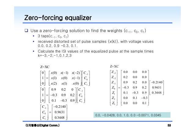 8 rh slideshare net Equalizer Hhzm Diagra Circuit Diagram