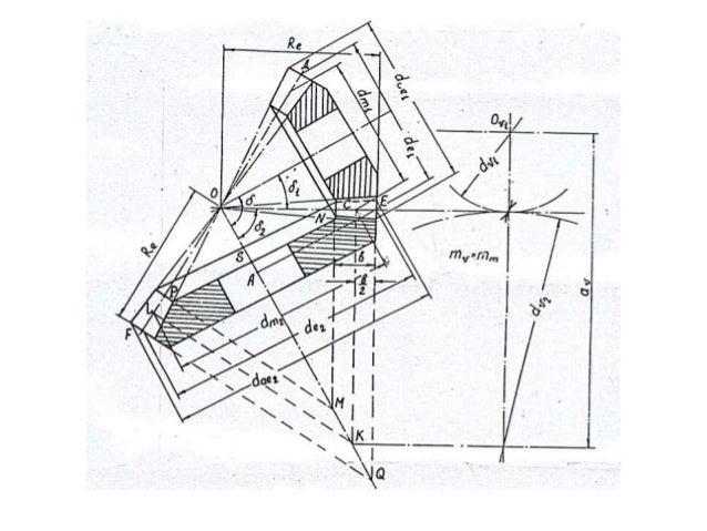 Эквивалентная цилиндрическая передача для упрощения прочностных расчетов. Для упрощения прочностных расчетов обычно кониче...