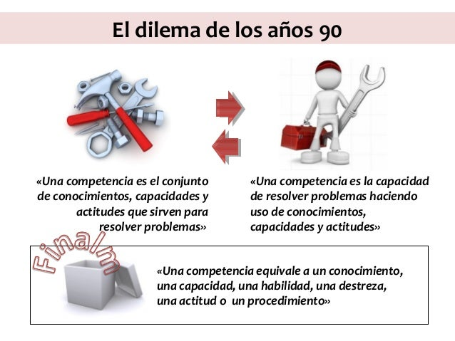 8.  ppt enfoque por competencias - copia Slide 2