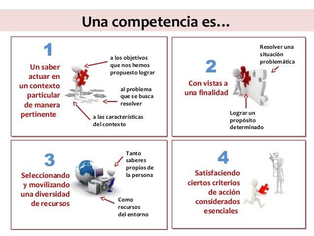 8.  ppt enfoque por competencias - copia Slide 3
