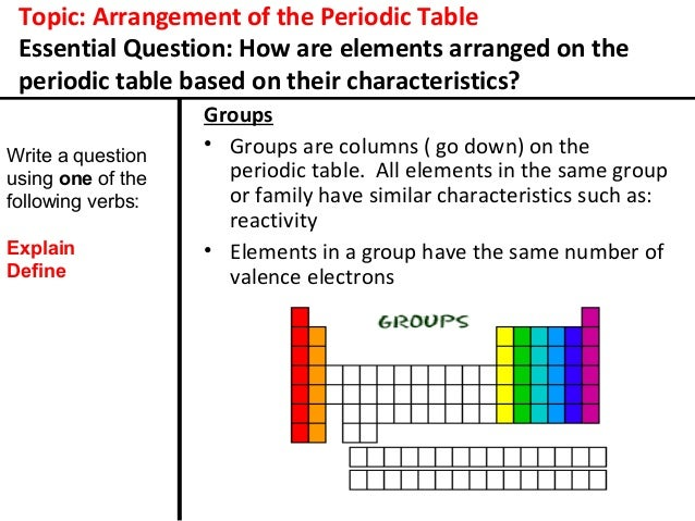 Arrangement of the periodic table for cornell notes 11 topic arrangement of the periodic table essential question how are elements arranged on urtaz Image collections