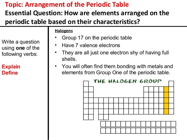 Arrangement of the periodic table for cornell notes 14 topic arrangement of the periodic table essential question how are elements arranged on urtaz Image collections