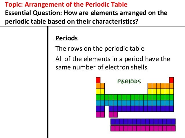 Arrangement of the periodic table for cornell notes valence electrons 4 topic arrangement of the periodic table essential question how are elements arranged on urtaz Image collections