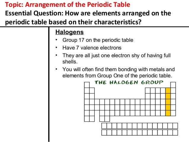 Arrangement of the periodic table for cornell notes 7 topic arrangement of the periodic table essential question how are elements arranged on urtaz Image collections