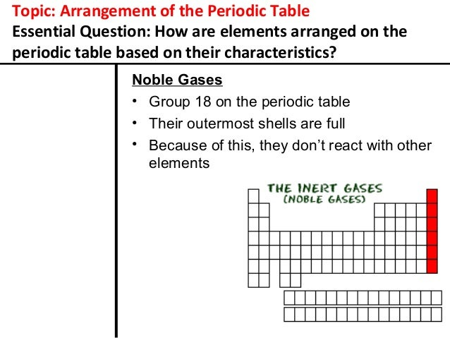 Arrangement of the periodic table for cornell notes 8 topic arrangement of the periodic table essential question how are elements arranged on urtaz Image collections