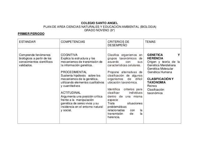 8. plan de area ciencias naturales y educ ambiental (autoguardado)