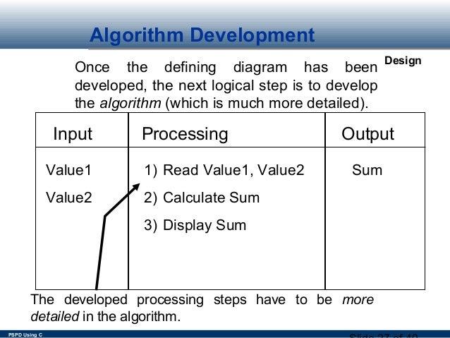 81 alogorithm prolem solving 27 ccuart Choice Image
