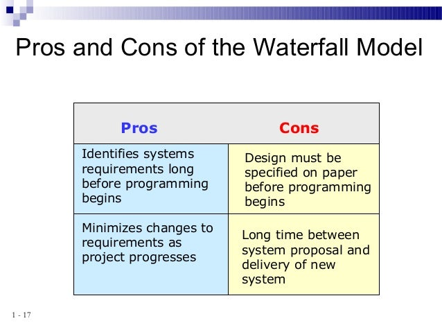 211.21 system analysis and design | title | waterfall model pros and cons