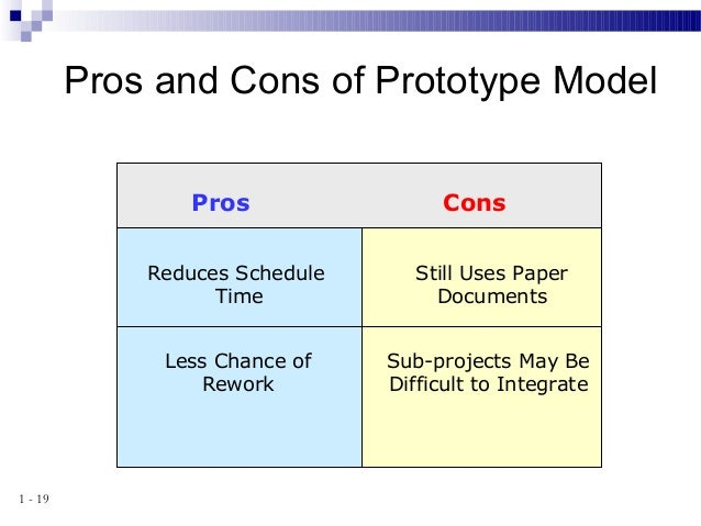8 2 system analysis and design for Waterfall design pros and cons