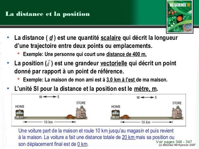 (c) McGraw Hill Ryerson 2007 La distance et la position • La distance ( d ) est une quantité scalaire qui décrit la longue...