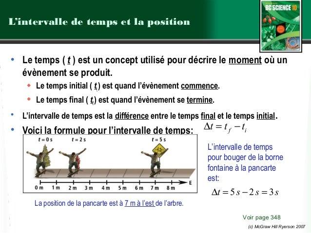 (c) McGraw Hill Ryerson 2007 L'intervalle de temps et la position • Le temps ( t ) est un concept utilisé pour décrire le ...