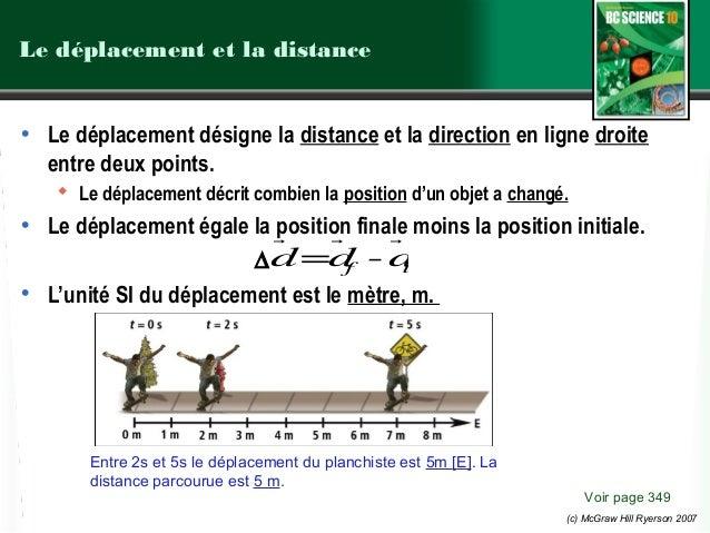 (c) McGraw Hill Ryerson 2007 Le déplacement et la distance • Le déplacement désigne la distance et la direction en ligne d...