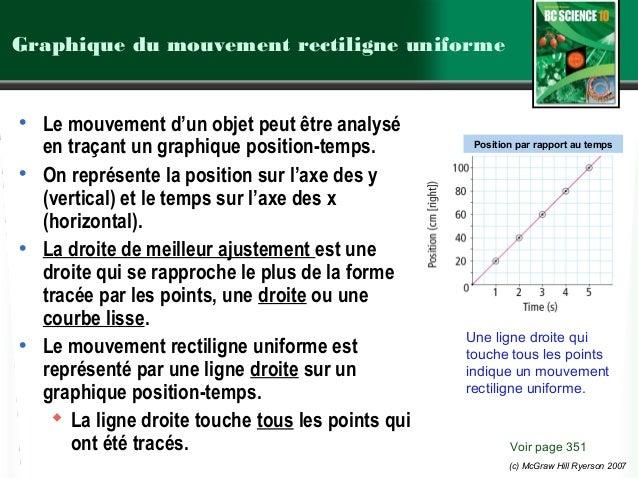(c) McGraw Hill Ryerson 2007 Graphique du mouvement rectiligne uniforme • Le mouvement d'un objet peut être analysé en tra...